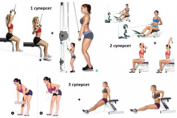 которые нанесены упражнения для похудения в тренажерном зале для женщин ровный, сухой, периметру